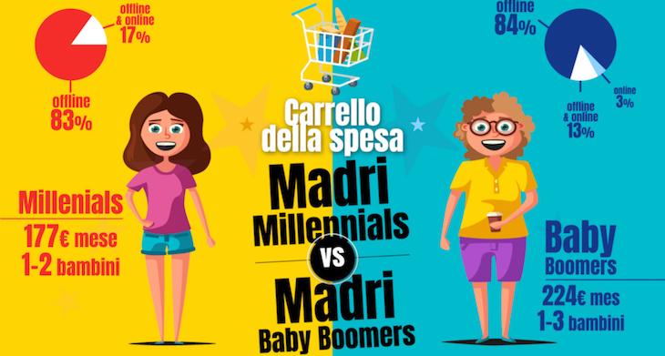 siti di incontri per Baby Boomers