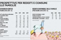 Le prospettive di redditi e consumi